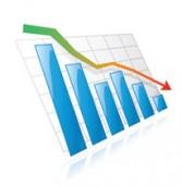 IDC: ההכנסות ממכירת שרתים ברבעון השני של 2009 צנחו ב-30.1%; שפל של 13 שנים
