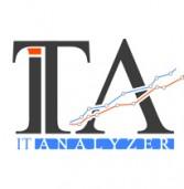 SRL מבית תים תפיץ את פתרונות ההתרעה של iTAnalyzer