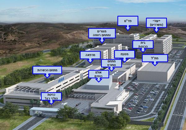 """המבנה הצפוי של הקרייה הטכנולוגית החדשה של צה""""ל. מקור: משרד הביטחון"""