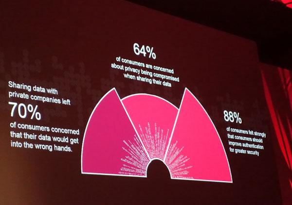 המשתמשים בעולם משתפים מידע עם אתרים ורשתות, ובו זמנית לא סומכים עליהם. צילום: פלי הנמר