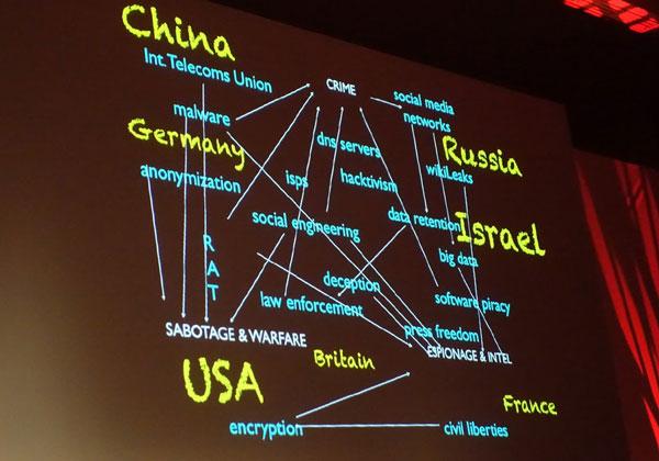 מרכזי הידע העולמיים להגנת מידע ולמתקפות סייבר באחד - תלוי בשליטה במדינה ובעוינותה לאחרות. צילום: פלי הנמר