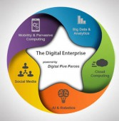 TCS הוכרה שוב כמנהיגה עולמית בתחום השירותים הדיגיטליים על ידי קבוצת אוורסט