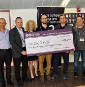 סטארט-אפ למטיילים – במקום הראשון בתחרות של אוניברסיטת תל אביב