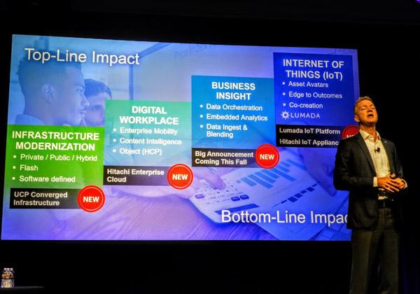 UCP של Hitachi Vantara מאפשרת למשתמשים לחבור לעידן הדיגיטלי, פתרונות התובנות העסקיות ולכל אינטרנט של הדברים. צילום: פלי הנמר