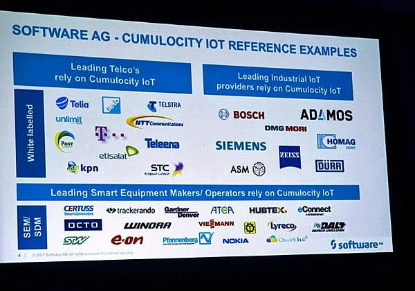 Comulocity - הרכש החדש של Software AG בעולם האינטרנט של הדברים - עם שותפיה. צילום: פלי הנמר