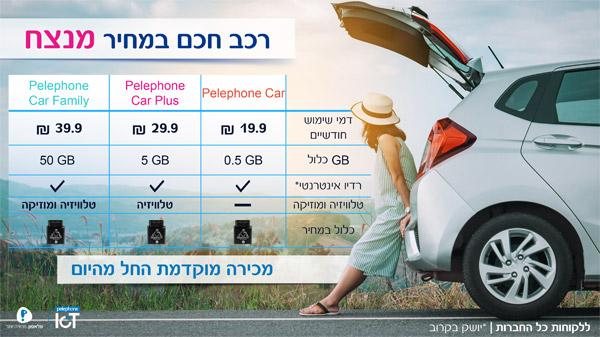 מחירי הרכב החכם של פלאפון. מקור: פלאפון