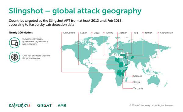 Slingshot global attack geography. עיצוב: קספרסקי