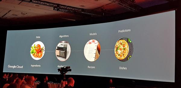 המרצה הסוחפת מ-Google Cloud הפשיטה את ההסבר מהו לימוד מכונה בעולם הבינה המלאכותית, בהמשילה אותה למלאכת הבישול: הנתונים הם רכיבי התבשיל, האלגוריתמים הם מכשירי המטבח השונים, המודלים הם התפריטים והתחזיות הן המנות עצמן. צילום: פלי הנמר
