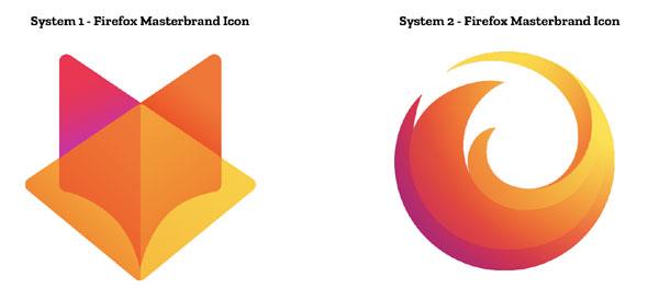 עיצובי הלוגואים של פיירפוקס. צילום מסך מתוך בלוג החברה