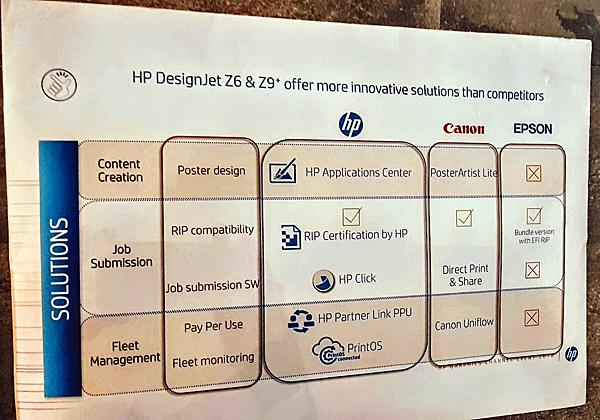 השוואת מדפסות HP שהוכרזו לאלה של המתחרות, קנון ואפסון. צילום: פלי הנמר