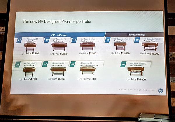 מחירי הדגמים השונים של HP DesignJet Z Series. צילום: פלי הנמר