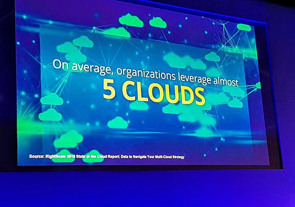 ארגון ממוצע משתמש בחמישה עננים שונים באותה נקודת זמן. צילום: פלי הנמר