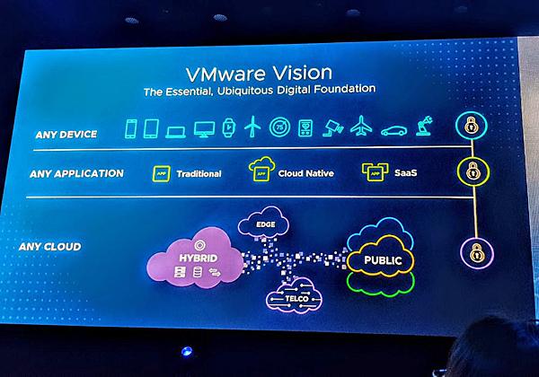 החזון של VMware לשלוט בזרימת הנתונים המאובטחת בכל רמה ומכל מכשיר - nvsyv xbyrho דרך העננים ועs למכשירי הקצה. צילום: פלי הנמר