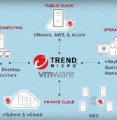טרנד מיקרו ו-VMware – סיפור של שותפות מצליחה
