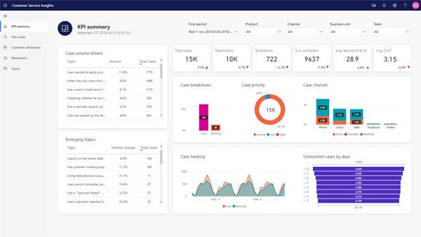 היישום של Dynamics 365 לתחום שירות הלקוחות