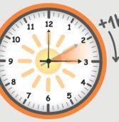 בגלל תקלות אפשריות במערכות המחשוב: שעון הקיץ לא יידחה