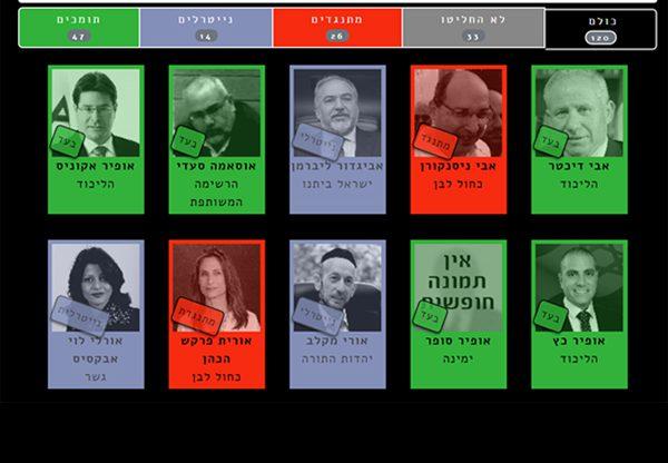"""ישירות לחברי הכנסת - תשמעו אותנו. צילום: יח""""צ"""