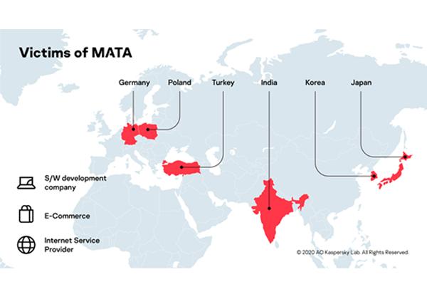 קורבנות פלטפורמת-הנוזקה MATA מסביב לעולם. מקור: קספרסקי