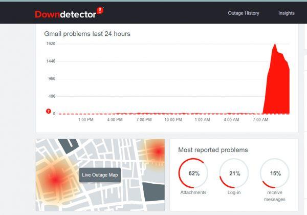בעיות עולמיות בשירות ג'ימייל של גוגל. צילום מסך מאתר DownDetector