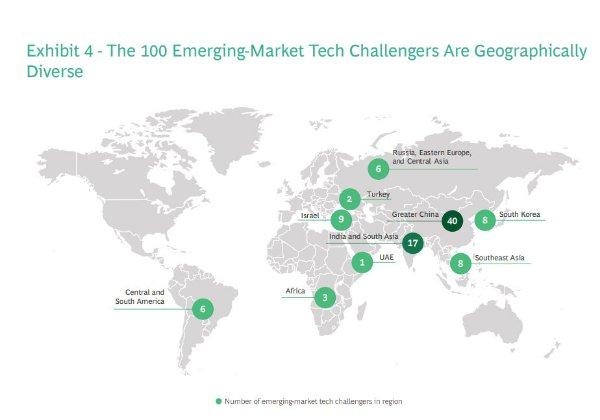ת 100 חברות הטכנולוגיה המניעות את הדור הבא של חדשנות וצמיחה בעולם של בוסטון קונסלטינג גרופ. איור: BCG