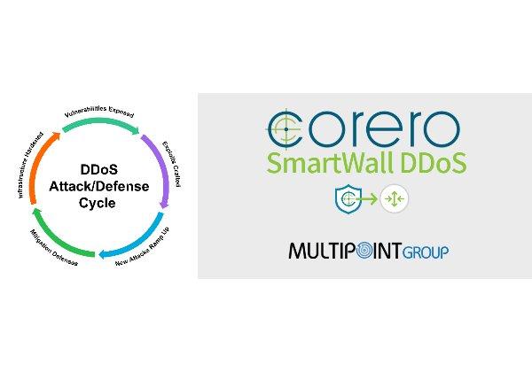 מגנה ממתקפות DDoS. Corero SmartWall
