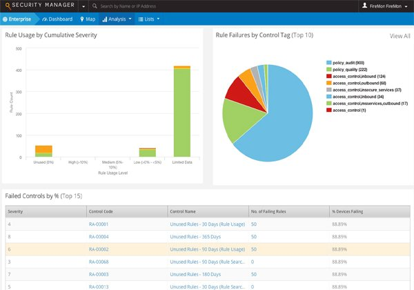 לוח המחוונים הראשי של פלטפורמת ניהול אבטחת המידע של FireMon