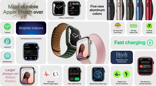 Apple Watch Series 7. צילום: אפל